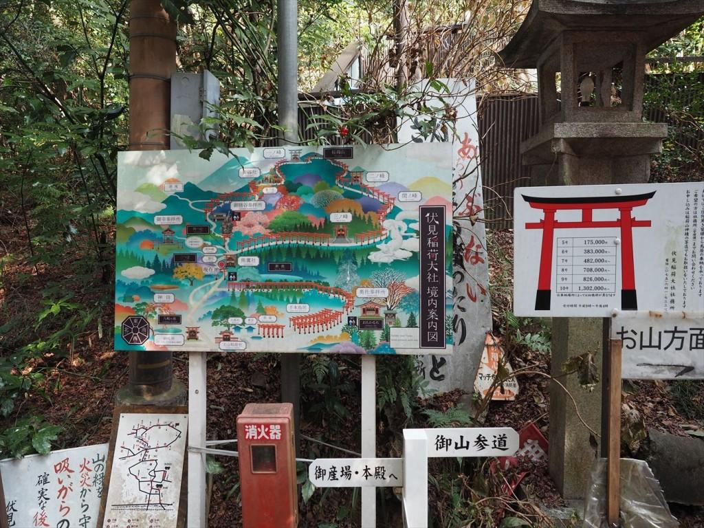 伏見山の案内図